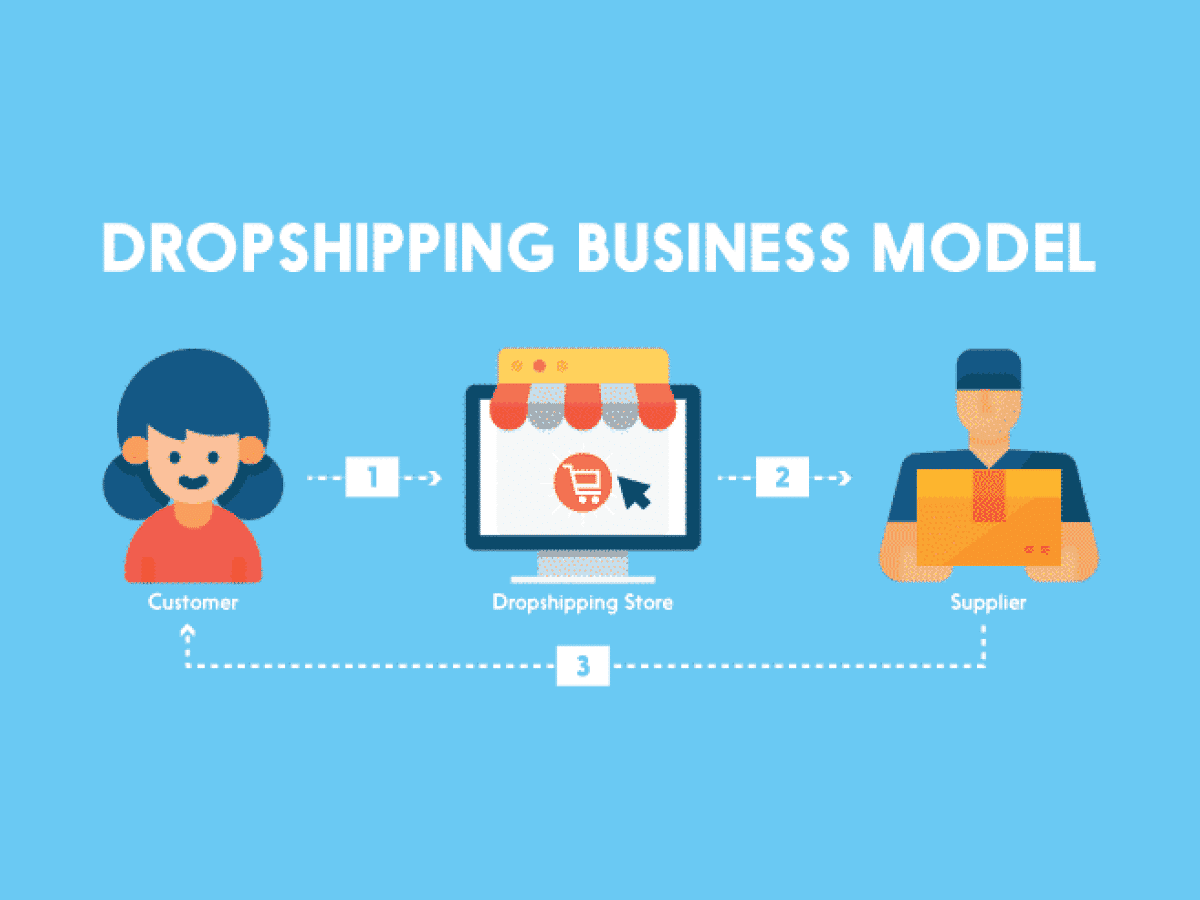 10 Least Targeted Dropshipping Business Niches